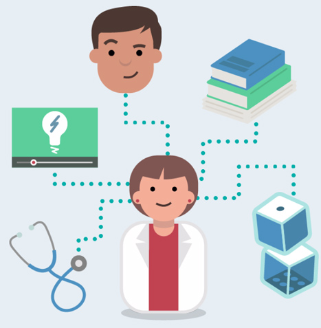 Duke University and Dan Ariely Launch the Medical Professionalism Project